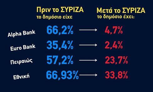 ΣΥΣΤΗΜΙΚΕΣ ΤΡΑΠΕΖΕΣ
